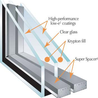 Benefits of Having Energy-Efficient Windows