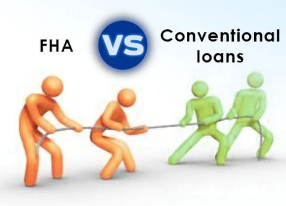 Conventional Loan? What is it?